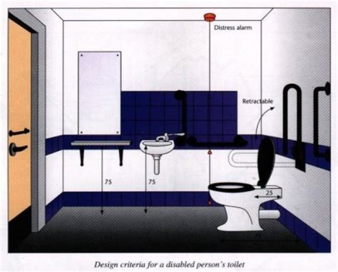 Design Disabled Toilet by Disabled Toilet Design Jpg Picture To Pin On Pinterest