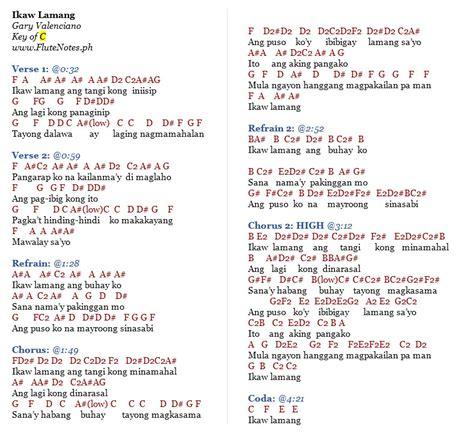 let me see ya hips swing lyrics ikaw lamang gary valenciano music letter notation with