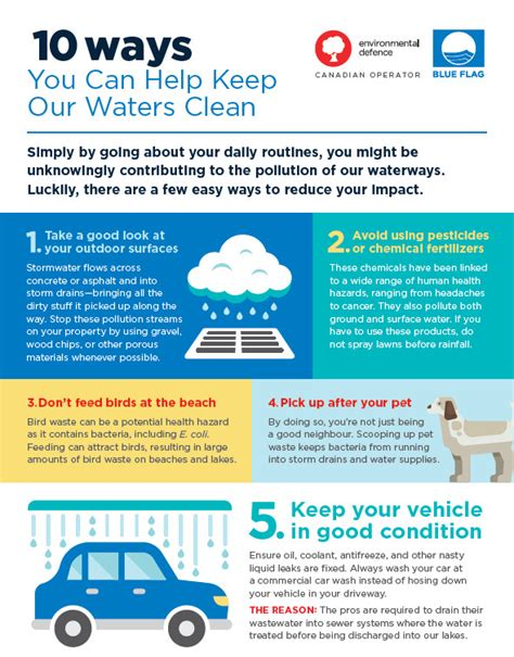 10 Ways Your Can Help You Meet by 10 Ways You Can Help Keep Our Waters Clean Environmental