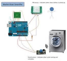 arduino home automation 25 best ideas about arduino home automation on