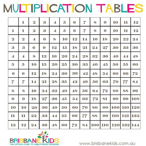 free printable multiplication table chart printable multiplication tables