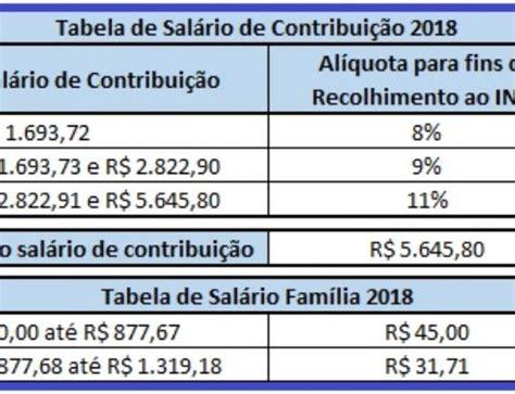 prestamos salario universal prestamo salario familiar anses download pdf