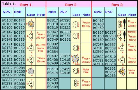 transistor br c945 tabela transistor bc548 28 images tabela de caracteristicas de transistores bc e bd tup tun
