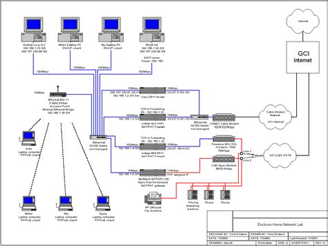 home network setup image gallery network configuration
