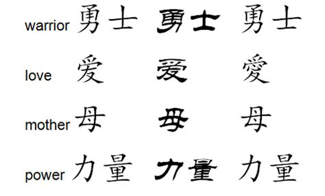 chinese character tattoo design letters best home decorating ideas