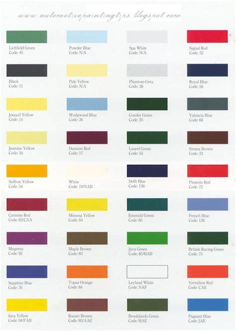 sikkens automotive paint color chart