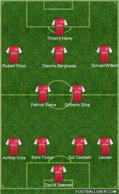 arsenal formation arsenal england football formation