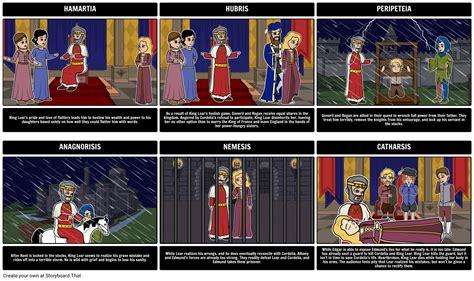 printable version of king lear king lear as a tragic hero storyboard by kristy littlehale