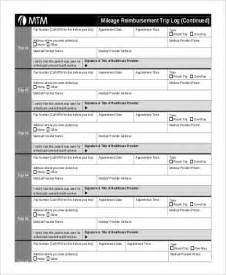 mtm template sle mileage log form 7 exles in pdf