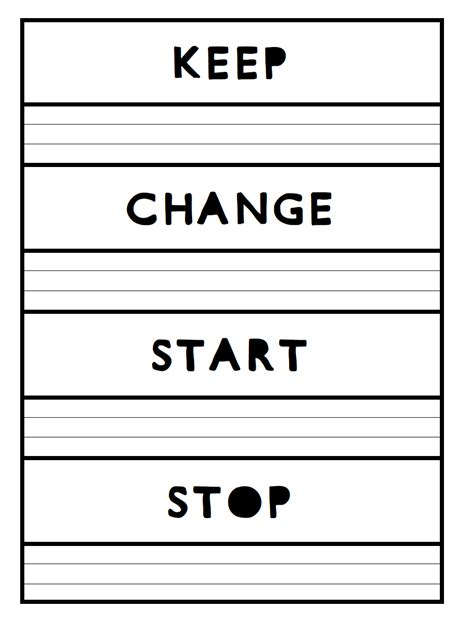 keep stop start template keep stop start template feedback start stop continue