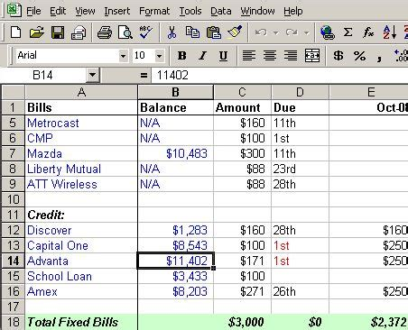 How Do You Do A Spreadsheet by Make A Personal Budget On Excel In 4 Easy Steps
