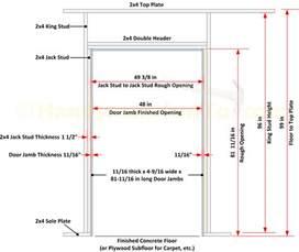 Prehung Interior Door With Casing How To Build A Basement Closet