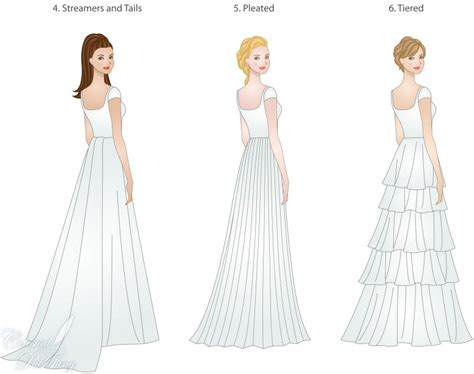 Wedding Dresses By Type by Wedding Dress Skirt Types Shapes Overlays And Textures