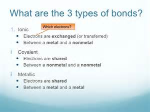 10 26 what are the 3 types of chemical bonds part ii