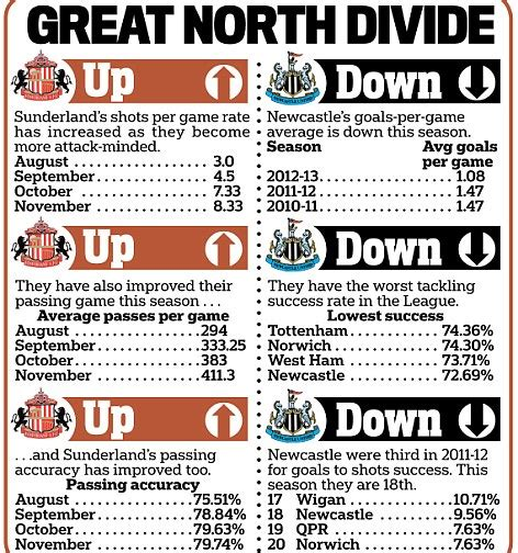 epl daily mail premier league martin keown daily mail online
