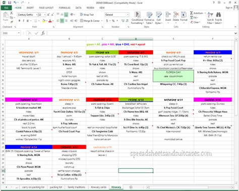 elegant travel planner template aguakatedigital templates
