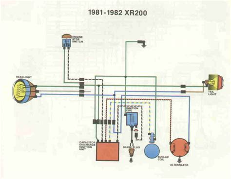 1981 honda xr200 wiring diagram wiring diagram