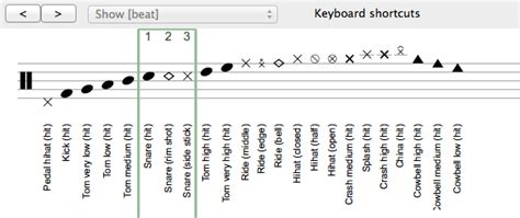 video tutorial drum jadilah legenda gp6 drums notation in guitar pro 6 guitar pro support