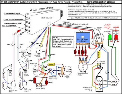 wiring diagram for fisher minute mount 2 fisher plow plow