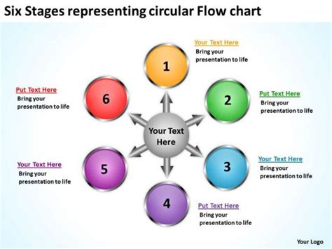 circle flow chart template spin powerpoint templates slides and graphics