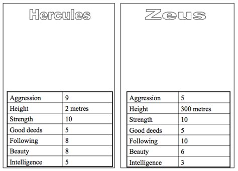 mythology trading card template template for creating top trumps 1006