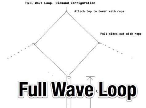 30 meters to 30 meter loop by n9mw resource detail