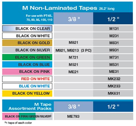 Label M 831 Black On Gold 12mmx8m Non Laminated M M831 m831 cartridge 0 5 inch widenon laminated