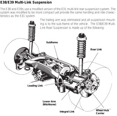 e34 525i exhaust wiring diagrams wiring diagram