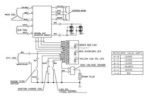 hw 2000i inverter wiring diagram wiring diagram