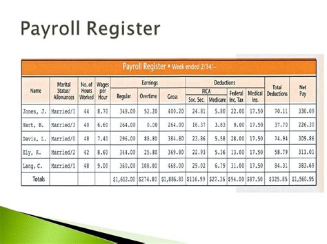 payroll register template payroll register in excel
