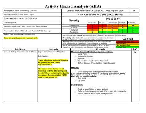 activity hazard analysis template aha sle scaffolding