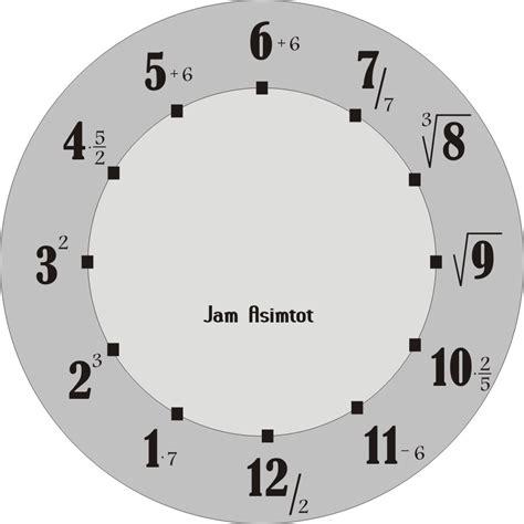 harga jam dinding desain sendiri jam dinding matematika asimtot s blog