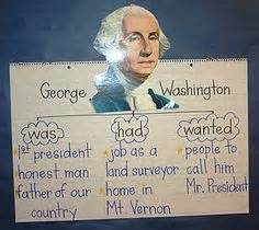 george washington biography for students 1000 images about biography ideas on pinterest