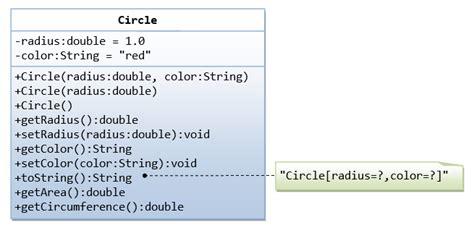 define setter method oop basics java programming tutorial