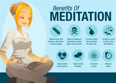 Evidence For Benefits Of Meditation And Exercise Hsp
