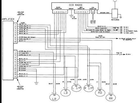 1994 jeep grand radio wiring diagram wiring forums