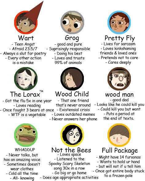 The 25 Best Ideas About Over The Garden Wall On Pinterest The Garden Wall Lyrics