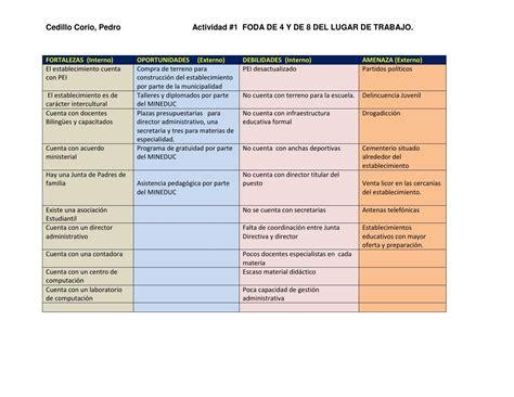 matriz foda presentacion foda 4 y 8 ejes del lugar de trabajo by cedillo pedro issuu