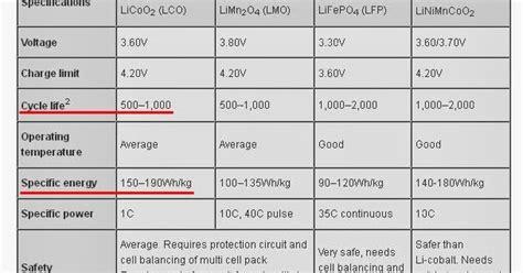Baterai Hp Samsung Galaxy S4 Ic Wellcomm spesialis baterai handphone cara menghitung kapasitas