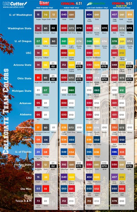 college football team colors pictures to pin on