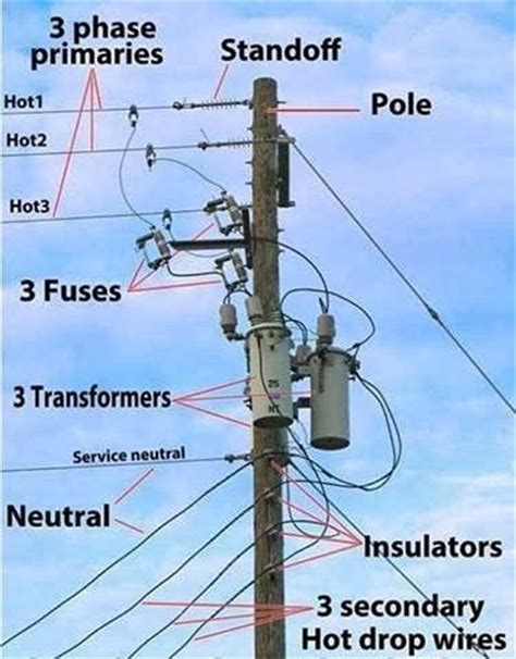 electrical design engineer york electric my husband and he has on pinterest