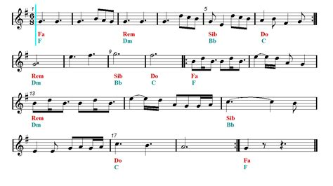 tutorial gitar thousand years trumpet a thousand years christina perri sheet music