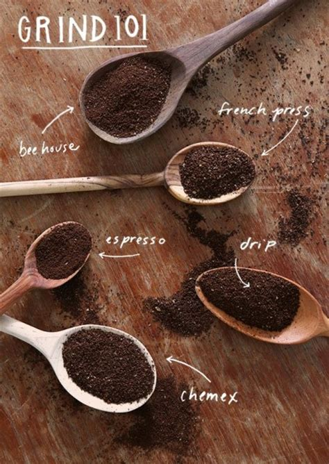 What is the Right Coffee Grind Size for Different Brewing Methods ? Ecooe Life