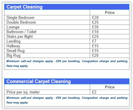professional couch cleaning prices prices cleaners hammersmith