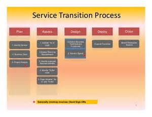 Contract Transition Plan Template by It Transition Management An Operational Perspective