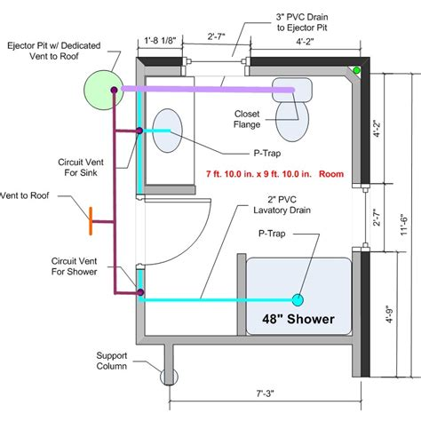 Kitchen Ventilation System Design by Basement Bathroom Rough In Any Feedback On The Drain
