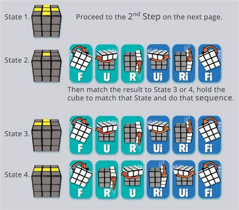 pattern matching algorithm in daa how to solve a rubik s cube stage 5 rubik s official