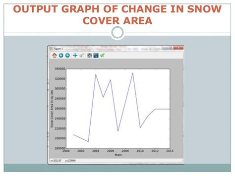 python pattern matching wildcard snow cover assessment tool using python