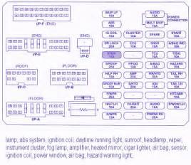 fuse box diagram   kia rio loublet schematic