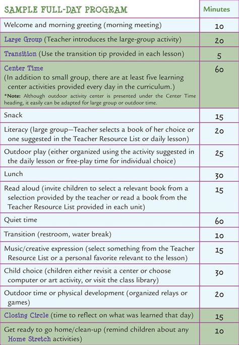 a plan for securing observations of the variable classic reprint books 25 best ideas about toddler daily schedules on